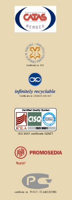 normative ISO